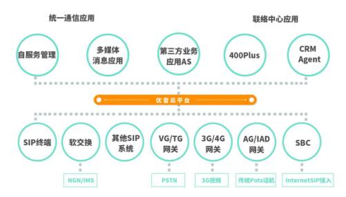 成都世讯受邀参加2017中国呼叫中心及企业通信大会