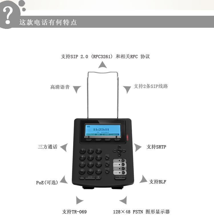 方位E01话务盒IP电话机